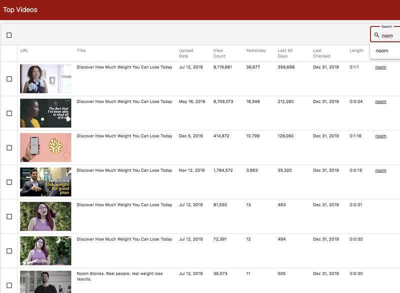 noom youtube videos from youtube ad spy tool dashboard