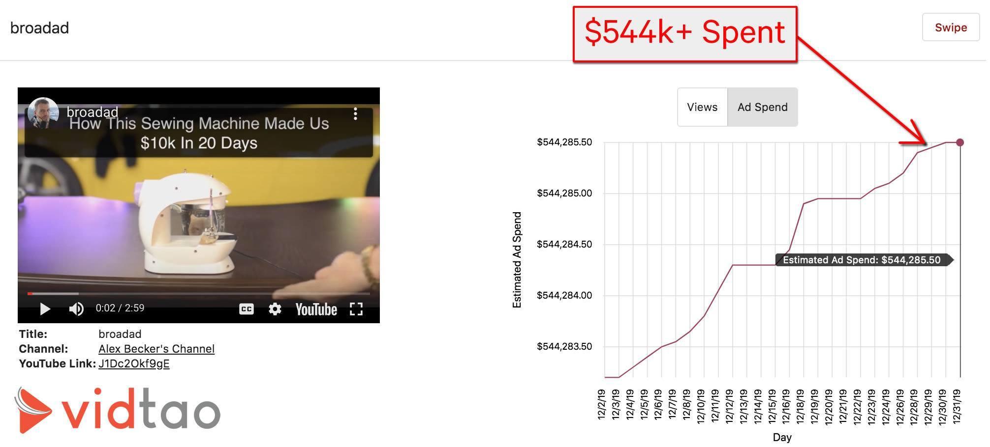 youtube-ad-spy-tool-screenshot-alexbecker-sewing-machine-screenshot-20200101-1