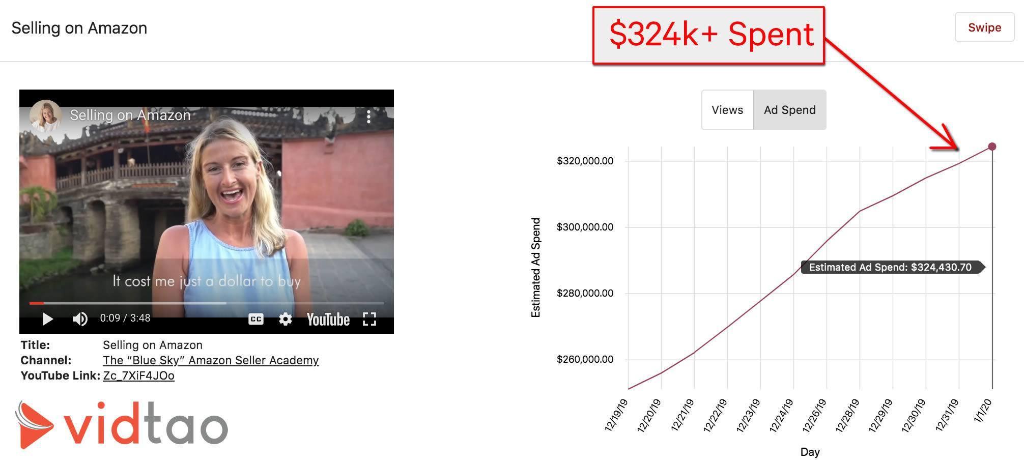 youtube-ad-spy-tool-screenshot-bluesky-amazon-screenshot-20200101-1
