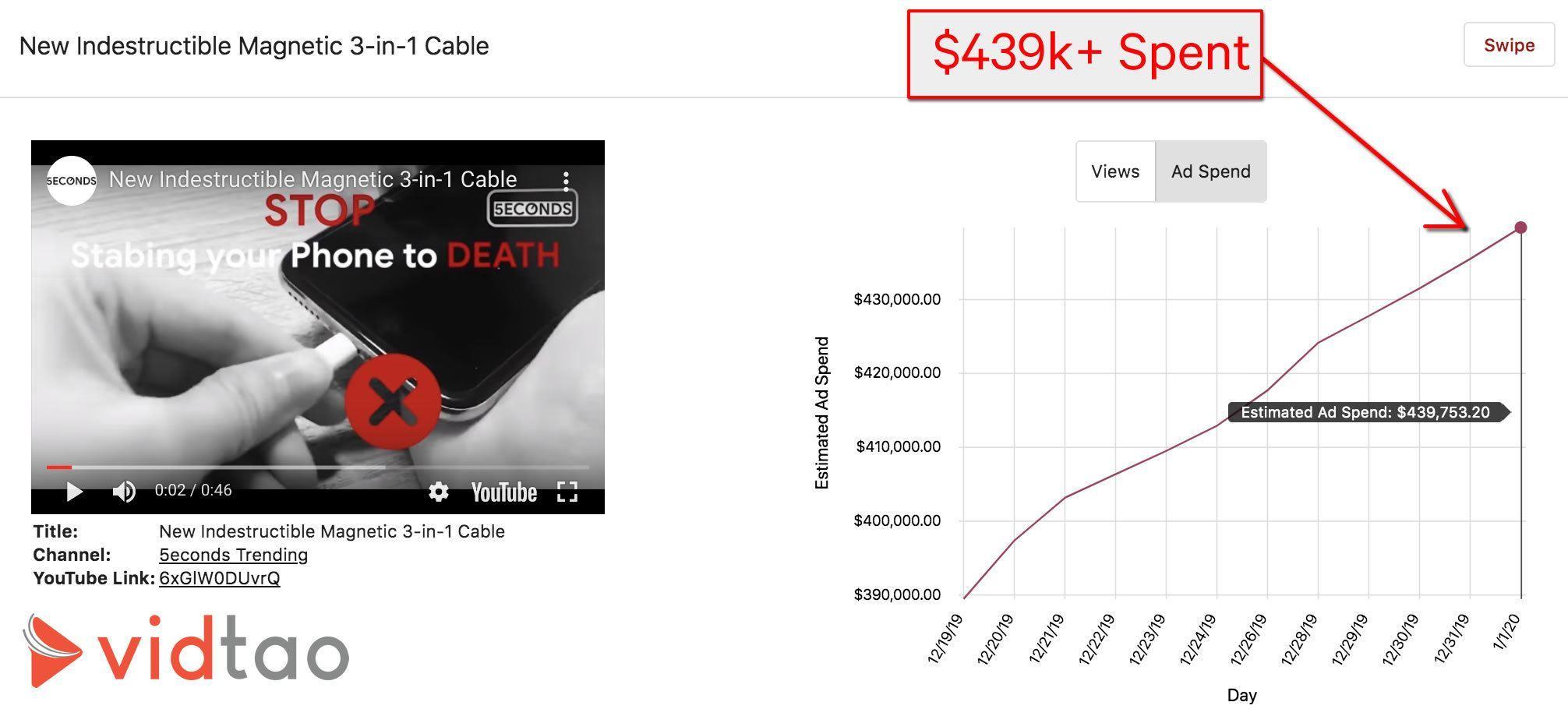 youtube-ad-spy-tool-screenshot-cable-screenshot-20200101-1