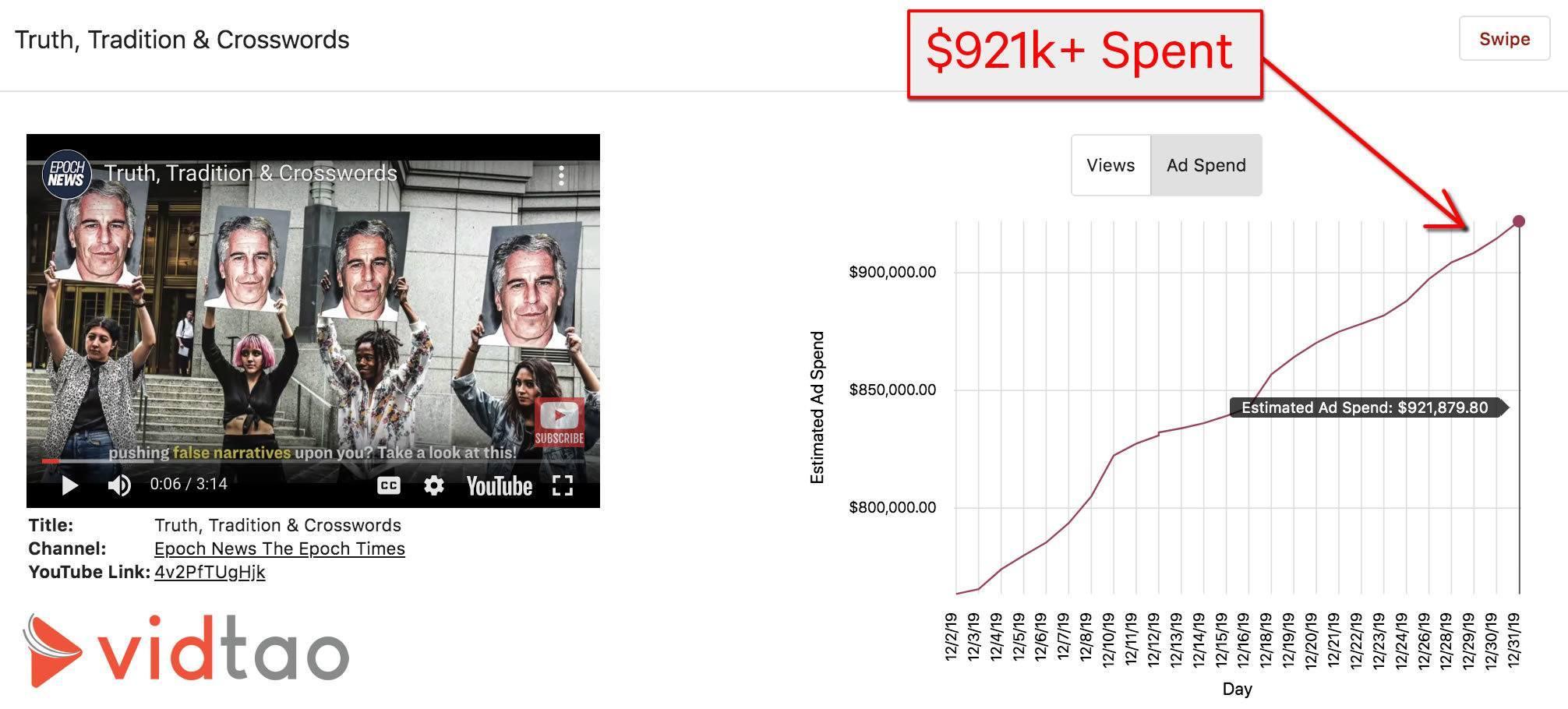 youtube-ad-spy-tool-screenshot-epoch-epstein-screenshot-20200101-1