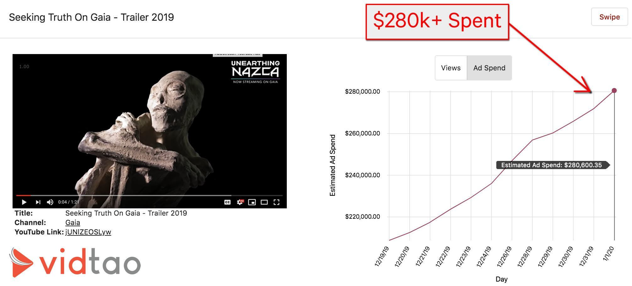 youtube-ad-spy-tool-screenshot-gaia-aliens-screenshot-20200101-1