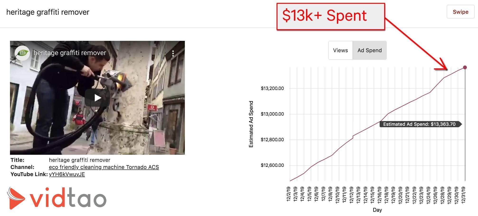 youtube ad spy tool graffiti removal video ad