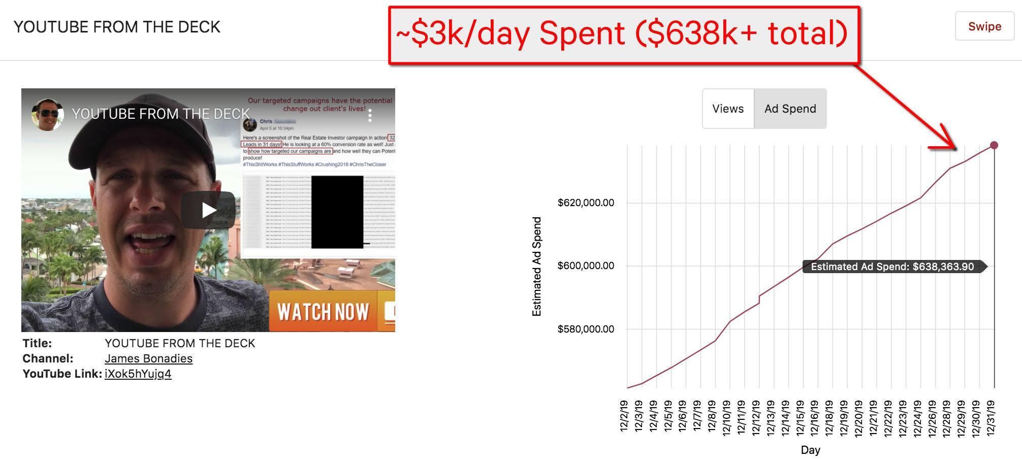 youtube ad spy tool dashboard screenshot for info product