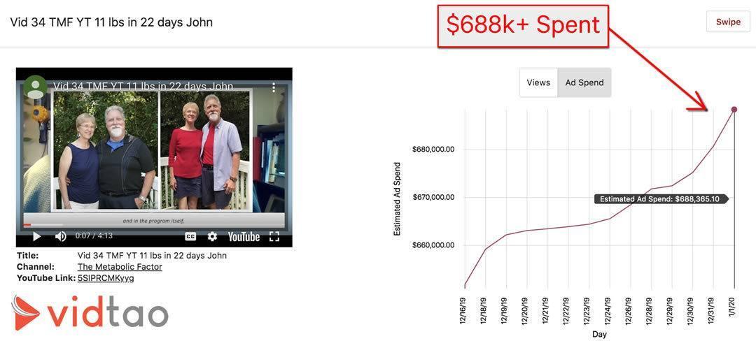 youtube-ad-spy-tool-screenshot-metabolic-factor-screenshot-20200101-v2
