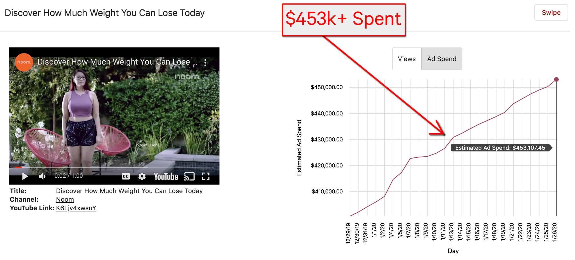 youtube-ad-spy-tool-screenshot-noom-new-v1-20200126