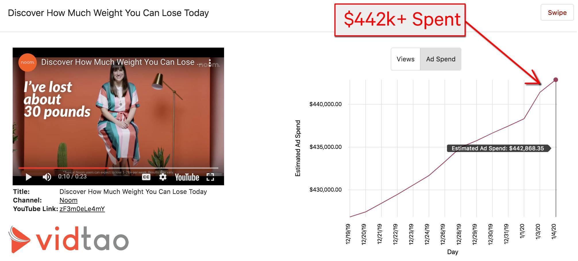 youtube-ad-spy-tool-screenshot-noom-weight-loss-screenshot-20200101-1